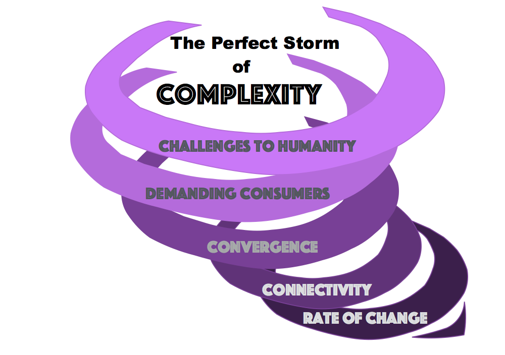 The Perfect Storm of Complexity